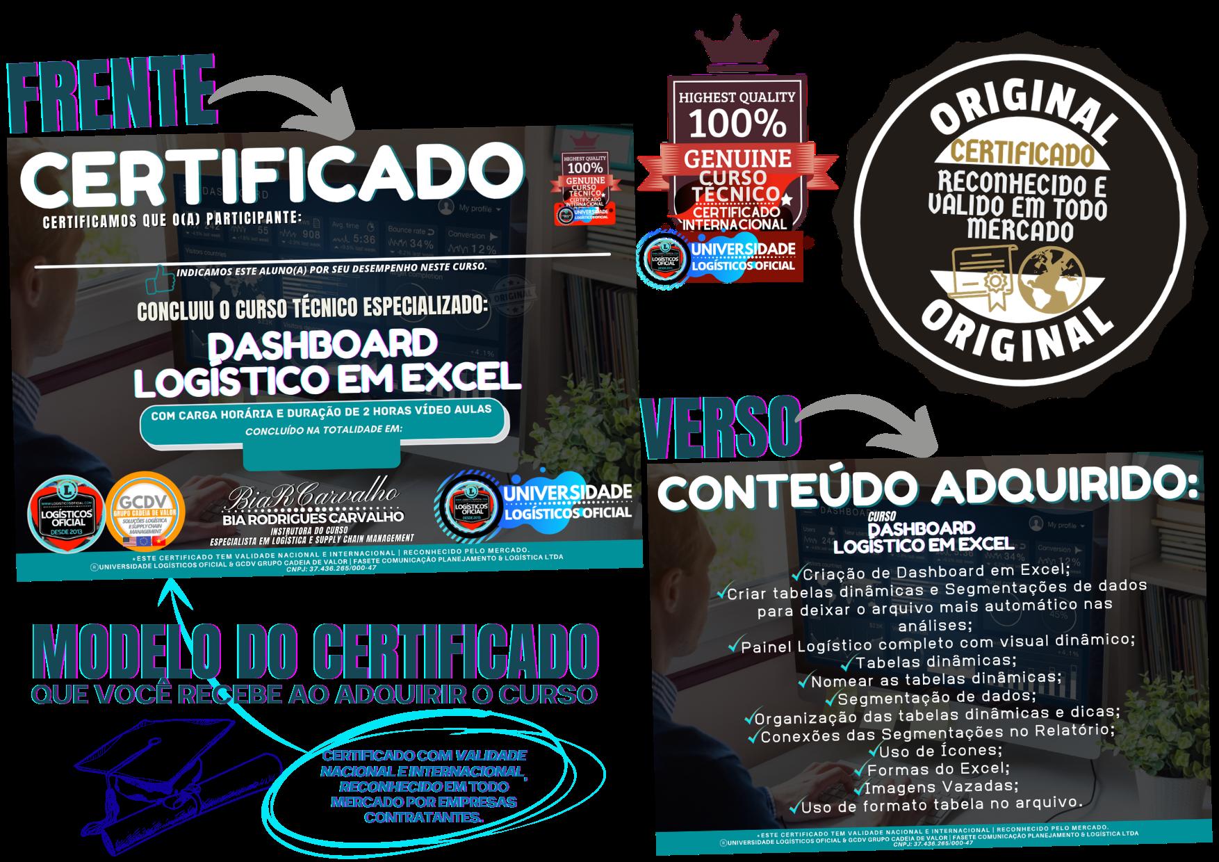 Certificado Dashboard